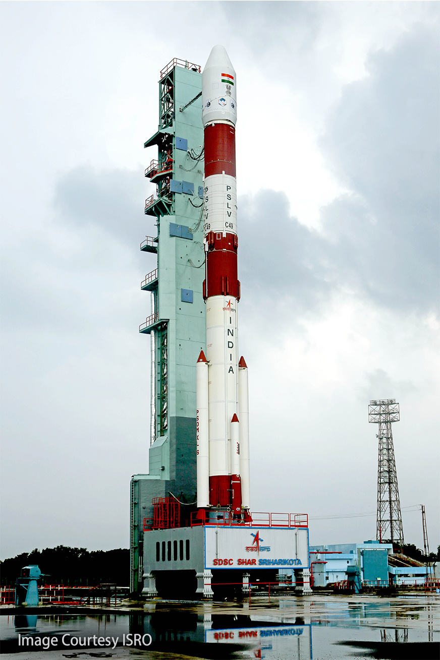 Indian Space Sector