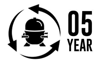 5-year compressor warranty