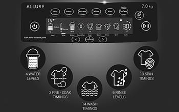Flexi-wash Technology