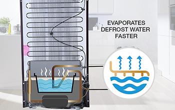 Hygiene+ Inverter Technology